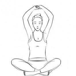 Geisteszustand und Paranoia - Kundalini Yoga Übungsreihe - PDF