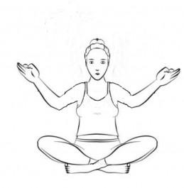 Wechsel die Perspektive  - Shuniya Yogareihe 5/ Kriya - PDF - LA814