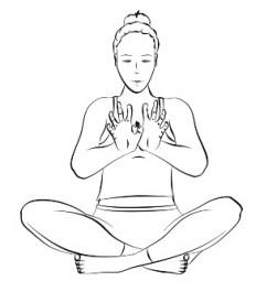 Meditation, um dich vor negativen Projektionen zu schützen - PDF