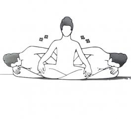 Kundalini Yoga Set: Der Ausgleich der Vayus - PDF Datei