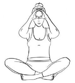 Meditation, damit deine Knöpfe nicht mehr gedrückt werden