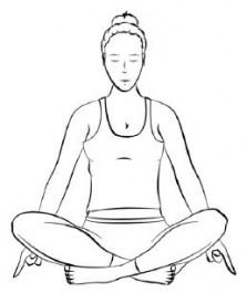 Meditation, um Konflikte mit der Mutter Erde aufzulösen