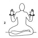 Aufbau Körperlicher Gesundheit und Geistiger Klarheit - Yoga-Set