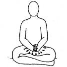 Erfahre deine elementare Persönlichkeit - Yoga-Set