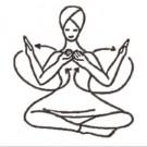 Kundalini Yoga Übungsreihe für die linke und rechte Gehirnhälfte - PDF Datei