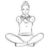 Meditation, um Emotionen zu kontrollieren