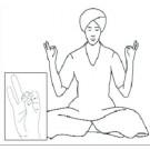 Meditation: Menschenkette um den Subtilkörper zu entwickeln - PDF Datei
